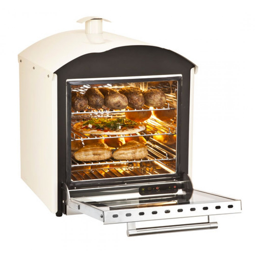 Convection & Electric Ovens