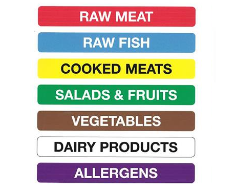 Colour Coded & Allergen Kitchen Equipment