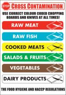 Colour coded board/knives notice. 230x180mm. S/A