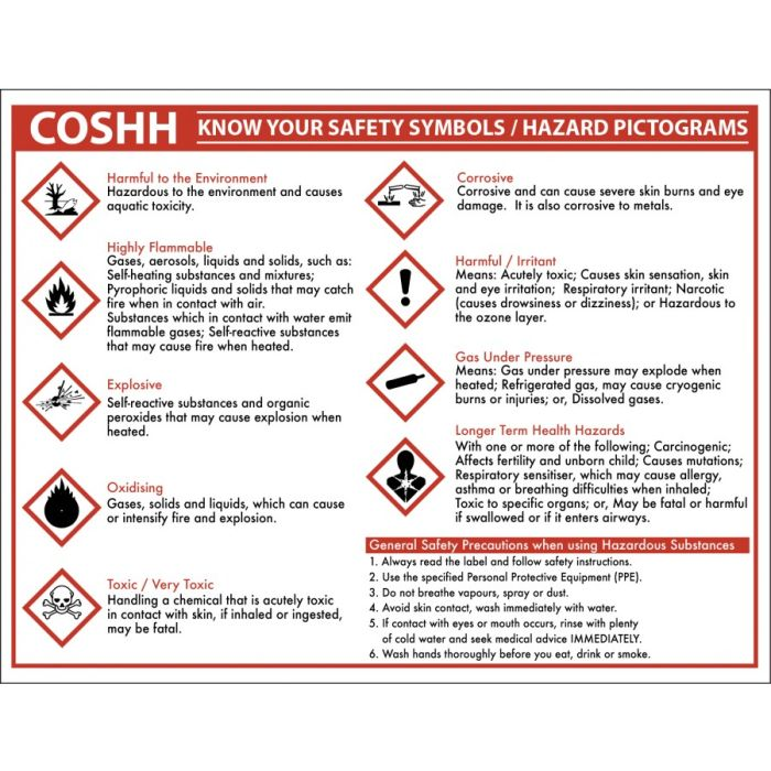 Coshh Know Your Symbols Sign Notice 270x350mm Catering Equipment