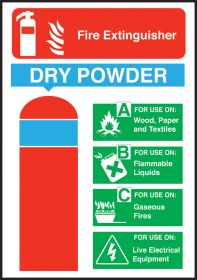 Dry Powder Fire Extinguisher Equipment Sign 200x150mm