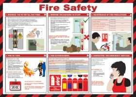 Fire Safety Poster. 420x590mm