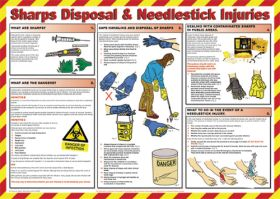 Sharps disposal poster. 420x590mm