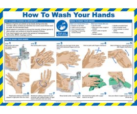 How To Wash Your Hands Poster 420x590mm