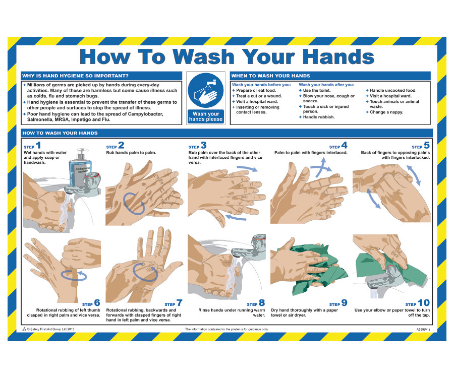 Coronavirus - Buy Your Wash Hand Signs